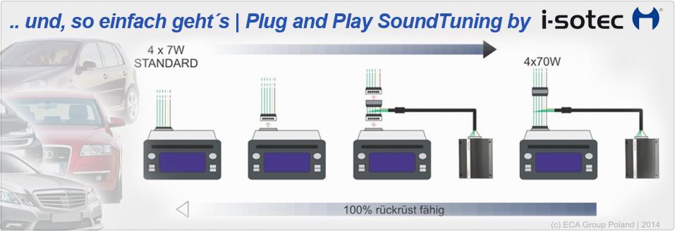 i-sotec | Fahrzeugspezifische Sound-Upgrades